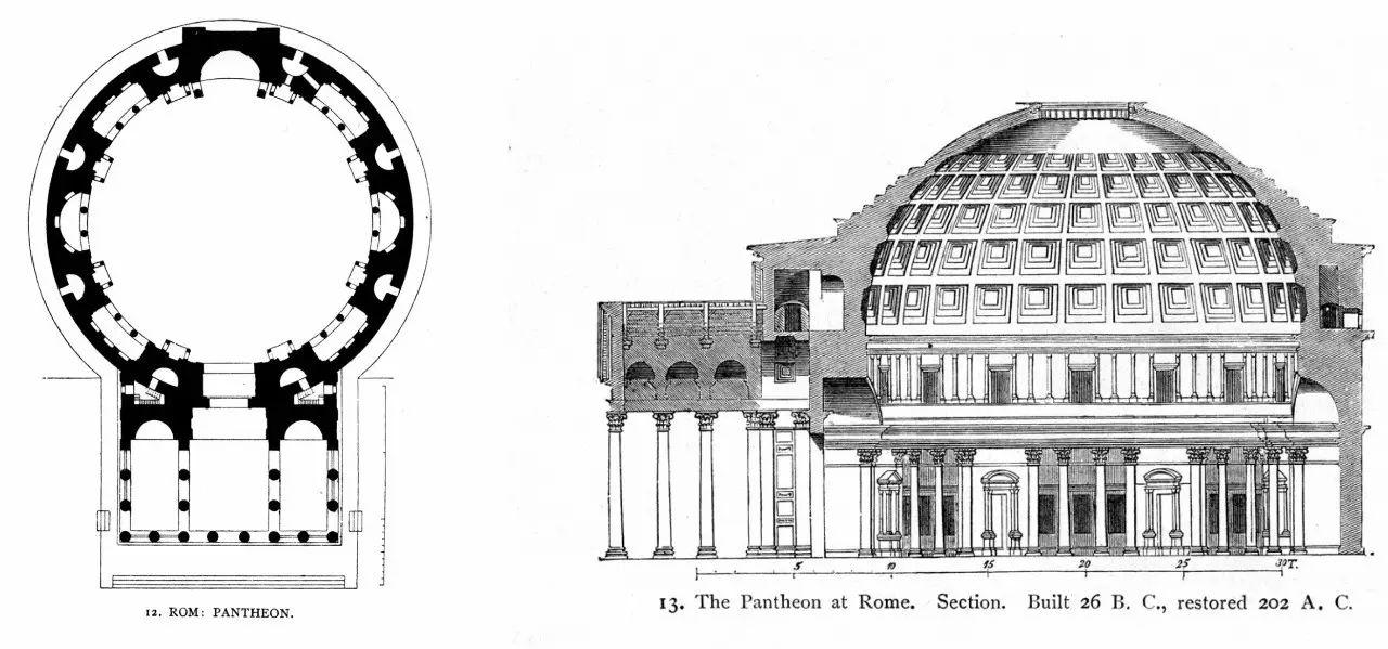 两者墙体的结构逻辑是完全一致,比如著名的罗马浴场和罗马万神庙.
